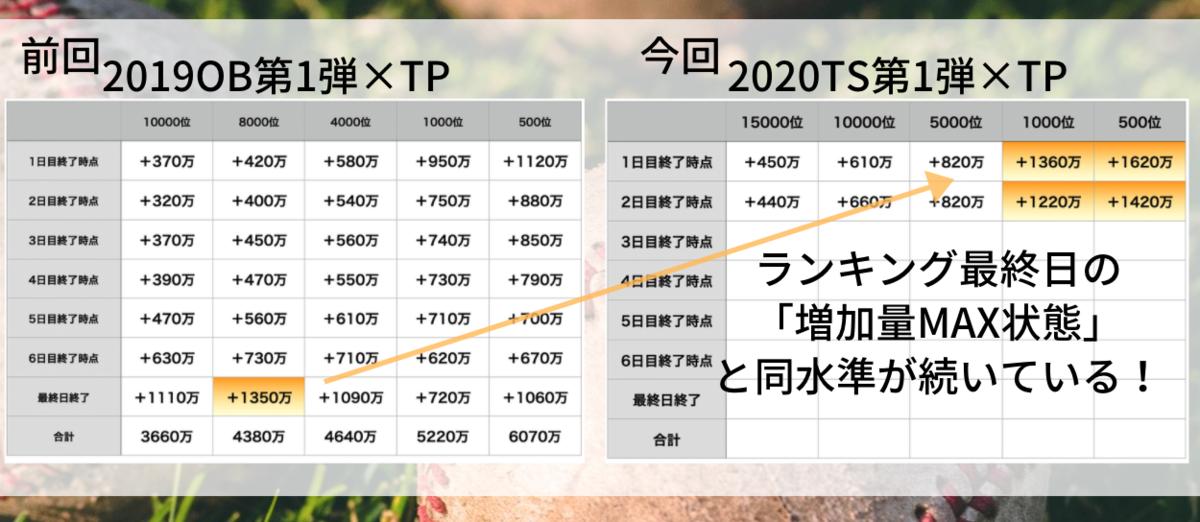 f:id:prospia-torao:20200425165145p:plain