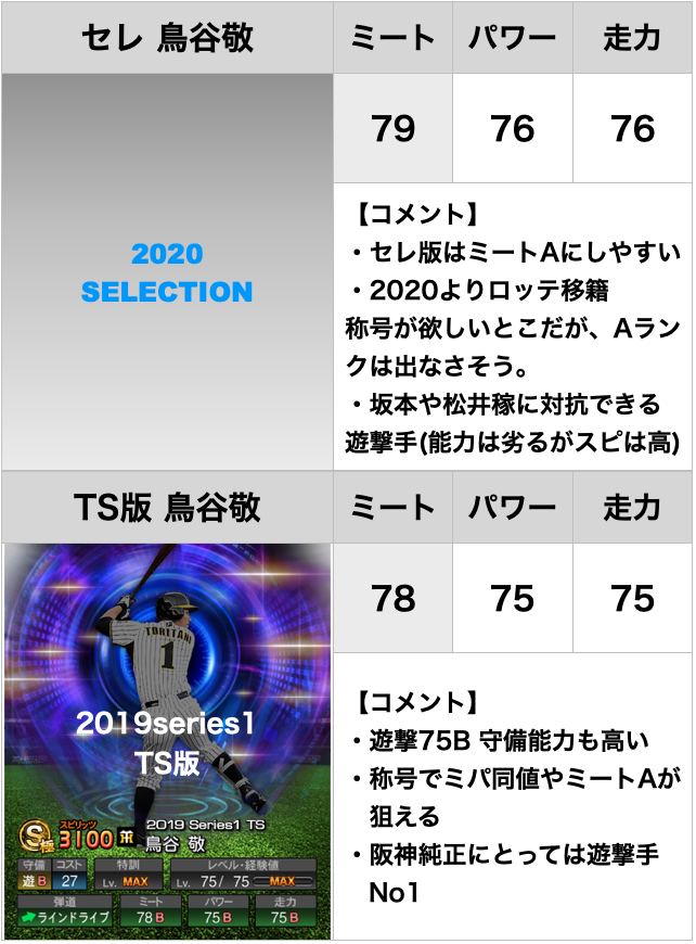 f:id:prospia-torao:20200801044218p:plain