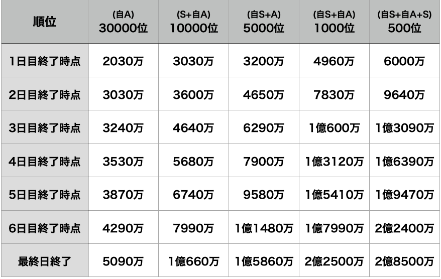 f:id:prospia-torao:20200803154302p:plain