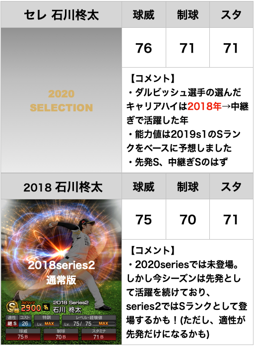 f:id:prospia-torao:20200809214000p:plain