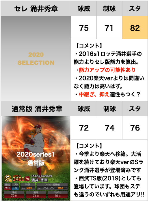f:id:prospia-torao:20200809214046p:plain