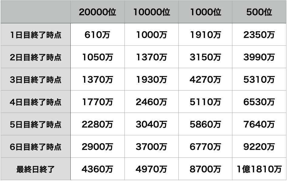 f:id:prospia-torao:20200904021253p:plain