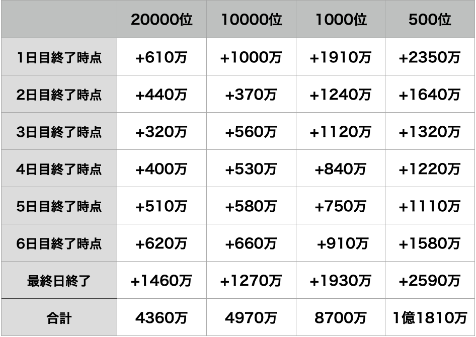 f:id:prospia-torao:20200904021324p:plain