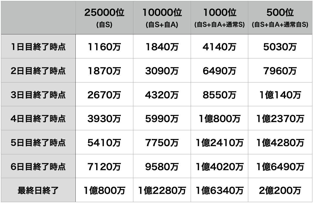 f:id:prospia-torao:20210104170817p:plain