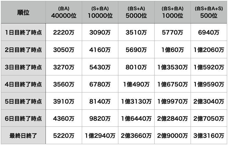 f:id:prospia-torao:20210212161645p:plain