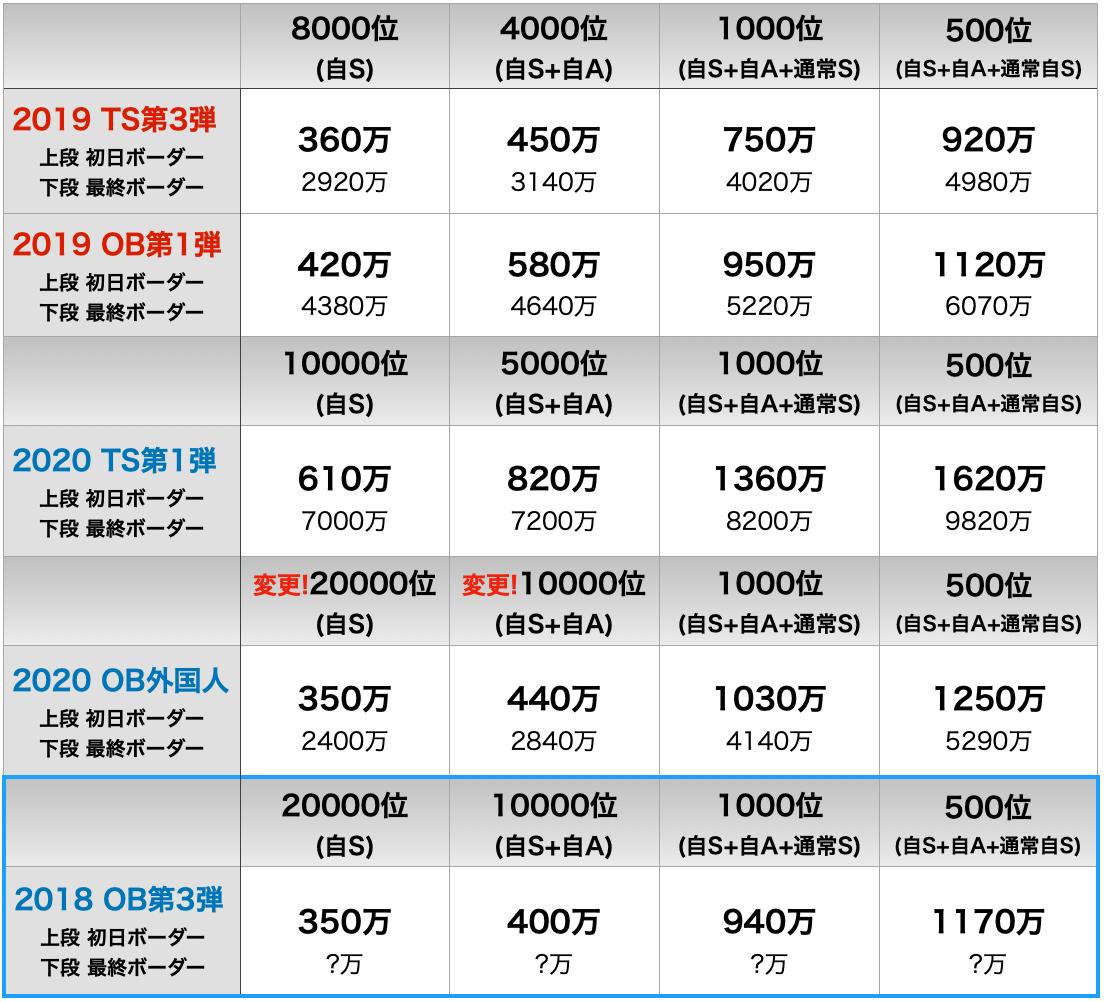 f:id:prospia-torao:20210304150848p:plain