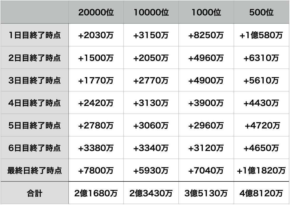 f:id:prospia-torao:20210428164500p:plain