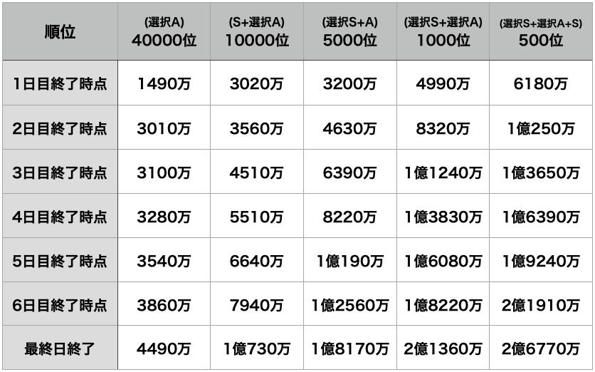 f:id:prospia-torao:20210806164047p:plain