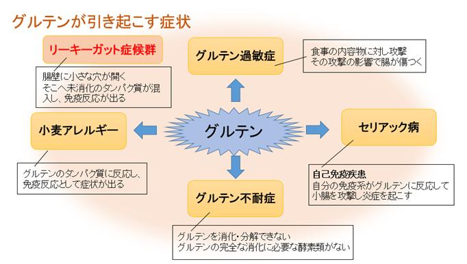 f:id:protect-rich-mind-body:20210505205855p:plain
