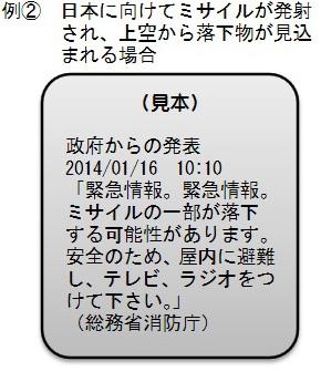 f:id:protocl:20160912145115j:plain