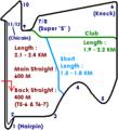 オリジナルサーキット35 (2011) ver.1