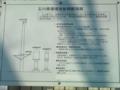 石川県環境放射線観測所・末坂 #1