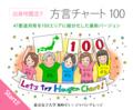 出身地鑑定!! 方言チャート100 #1