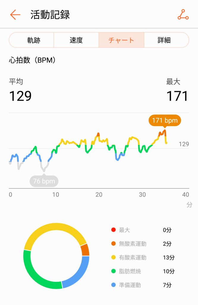 HuaweiBand2_07