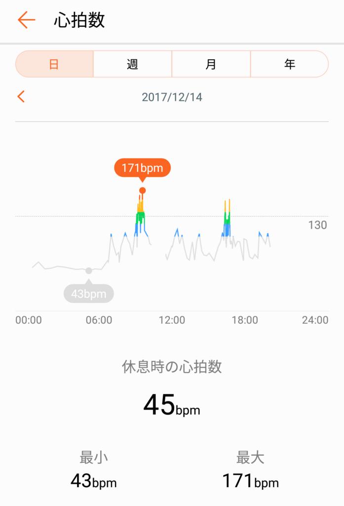 HuaweiBand2_06