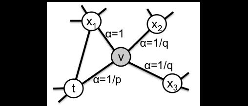 f:id:pseudo-theory-of-everything:20190703212020p:plain