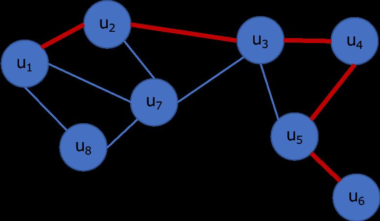 f:id:pseudo-theory-of-everything:20190703212201p:plain
