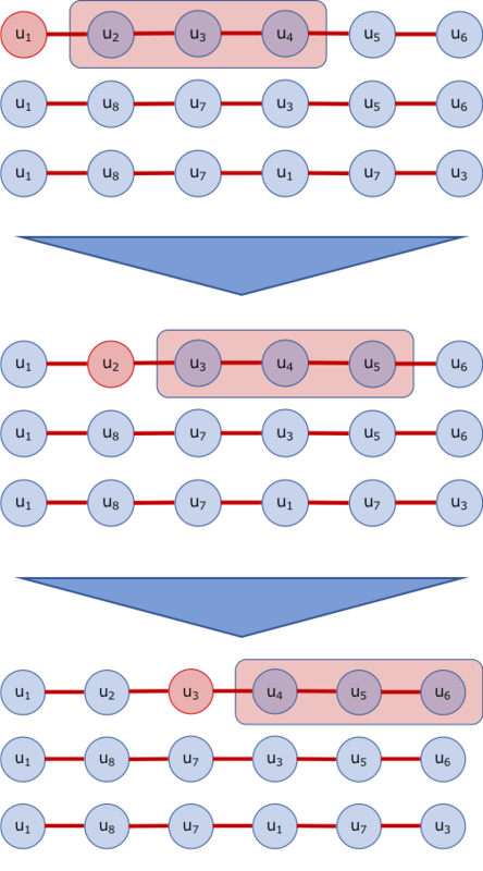 f:id:pseudo-theory-of-everything:20190703212215p:plain