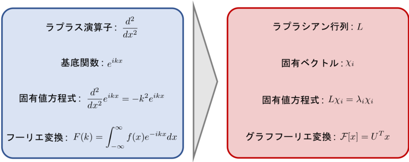 f:id:pseudo-theory-of-everything:20190713184113p:plain