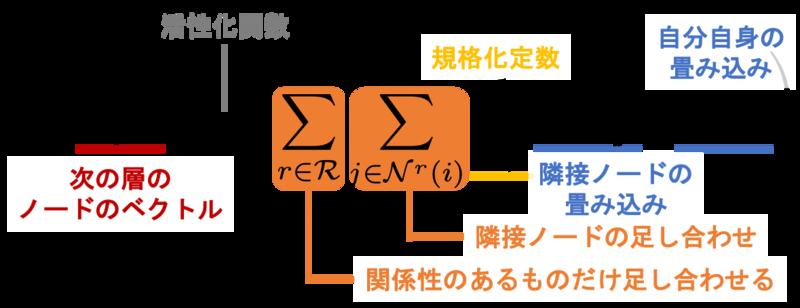 f:id:pseudo-theory-of-everything:20190713184131p:plain
