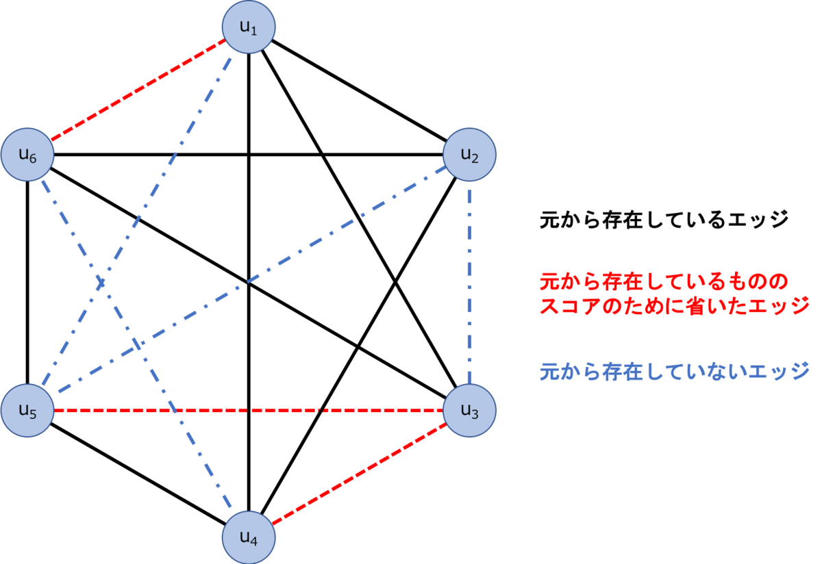 f:id:pseudo-theory-of-everything:20190904024222p:plain