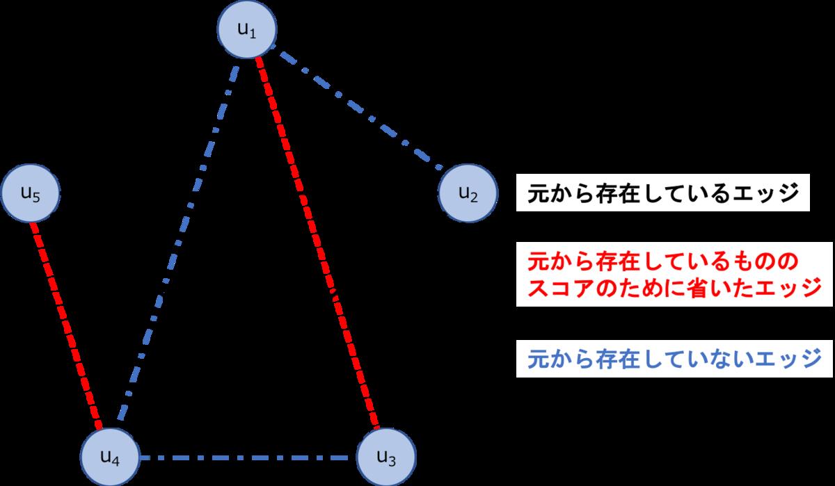 f:id:pseudo-theory-of-everything:20190904024350p:plain