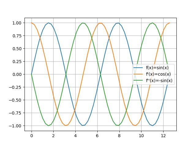 f:id:pseudo-theory-of-everything:20210411163921p:plain