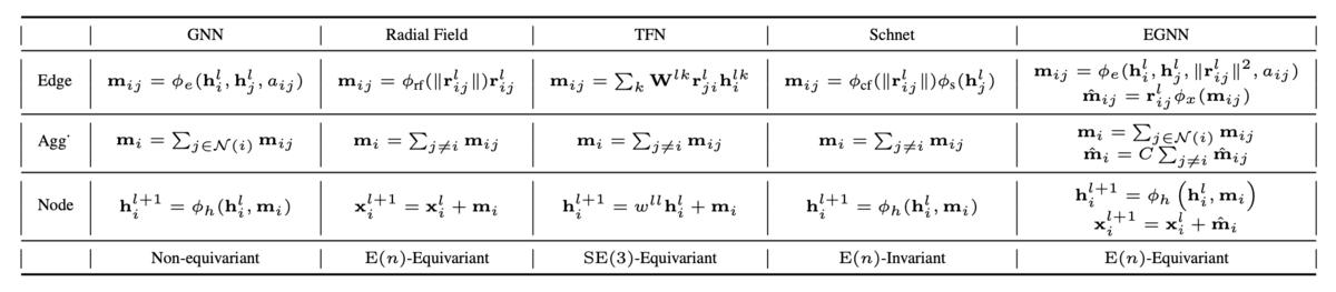 f:id:pseudo-theory-of-everything:20210604210632p:plain