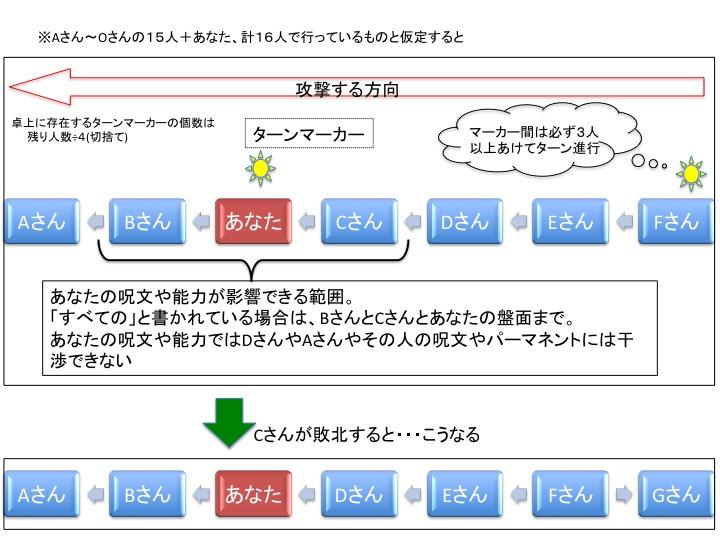 f:id:psmtg:20200203011022j:plain