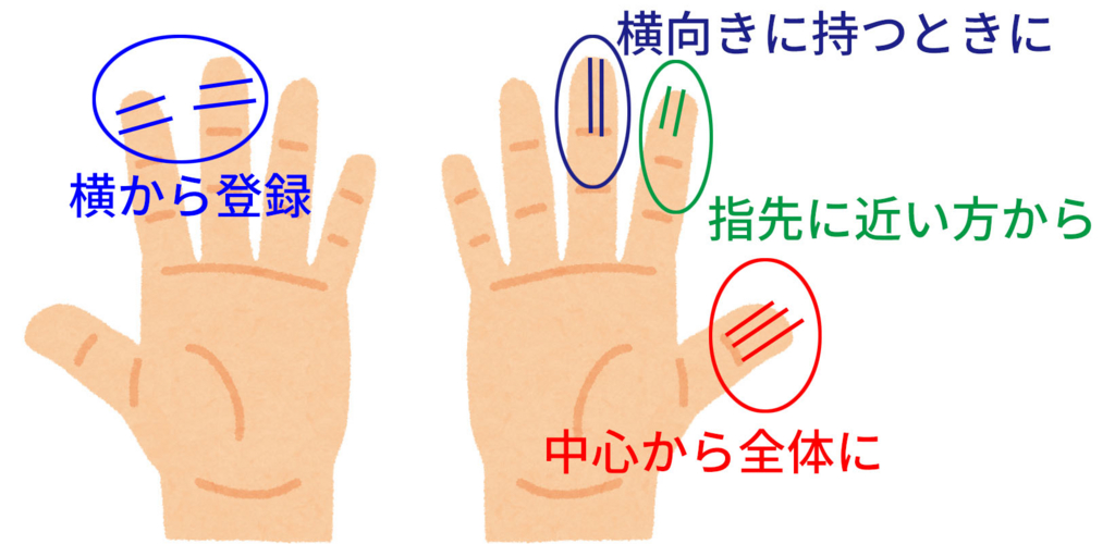 指紋登録の際に使うと便利な指
