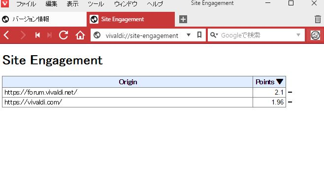 Vivaldi の Site Engagement ページ