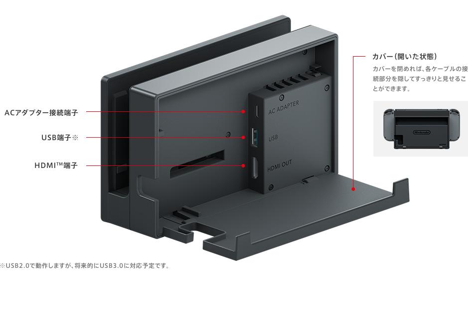 Nintendo Switchドック 背面