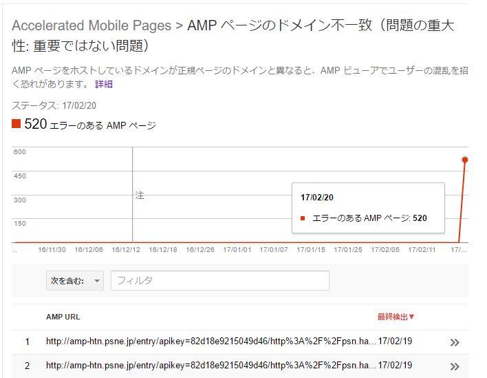 AMP 表示を別ドメインで行う