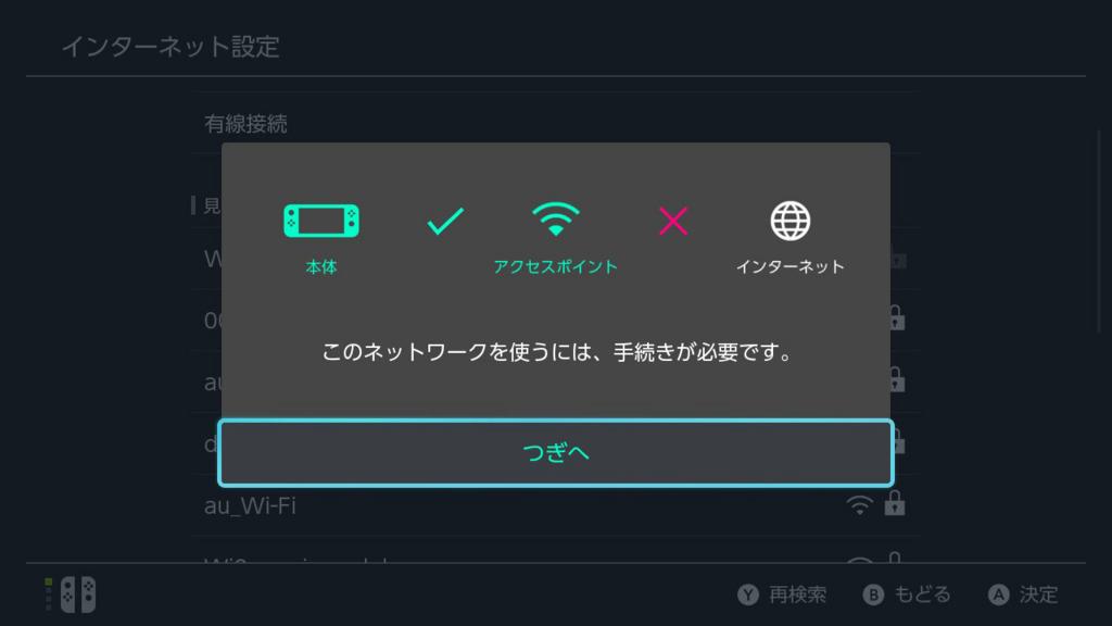 このネットワークを使うには、手続きが必要です。