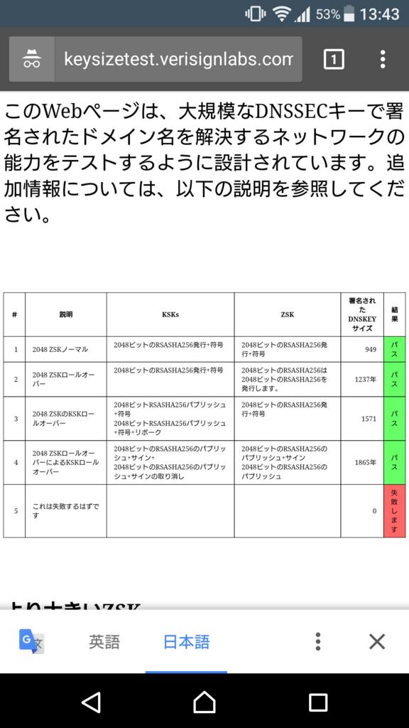 翻訳ダイアログ
