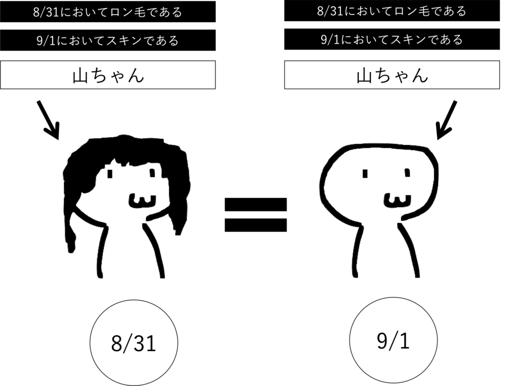 f:id:psy22thou5:20180902111056p:plain