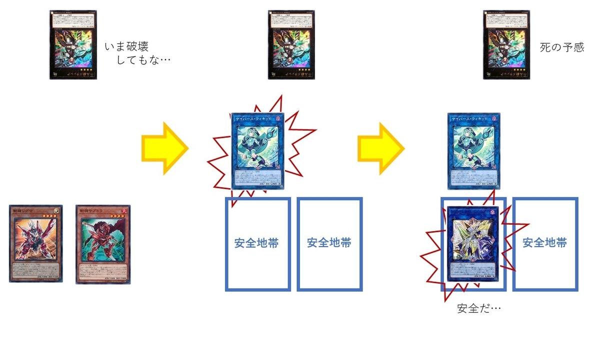 f:id:psychicnaminami:20210508003721j:plain