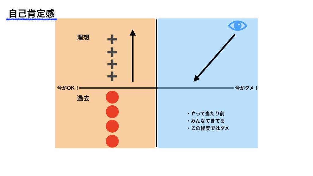 f:id:pt-tatsuya:20180303004221j:plain