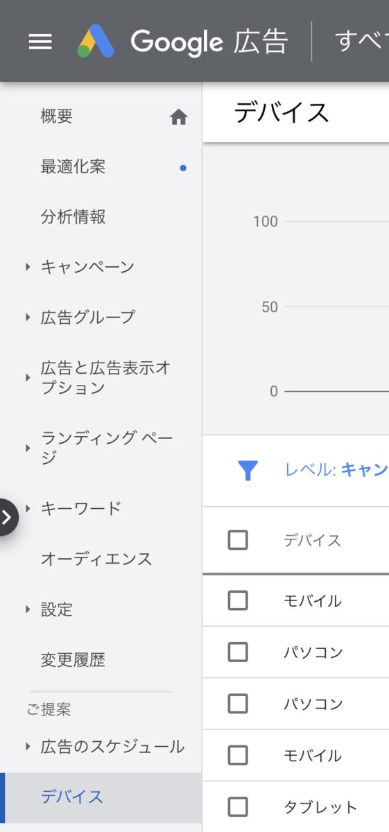 Google Adwords 左メニュー