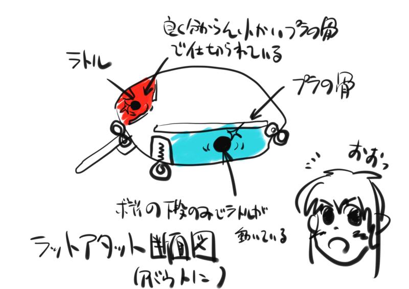 f:id:puchitenshi:20120515034500j:image