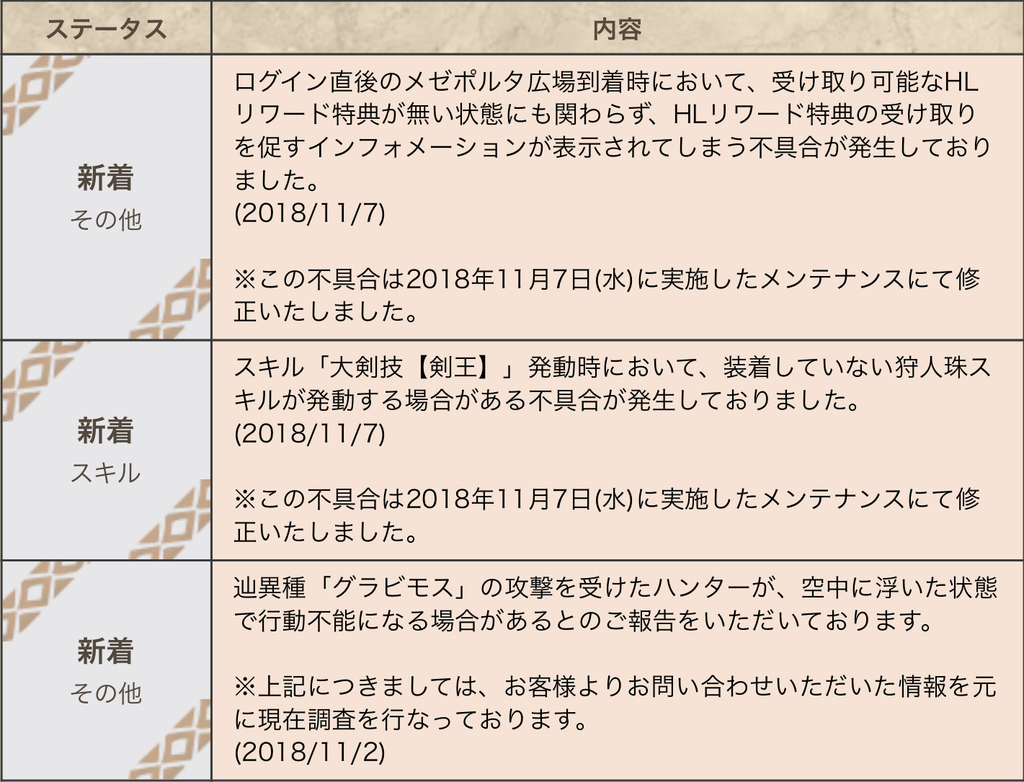 f:id:pudding_MHF:20181108000617j:plain