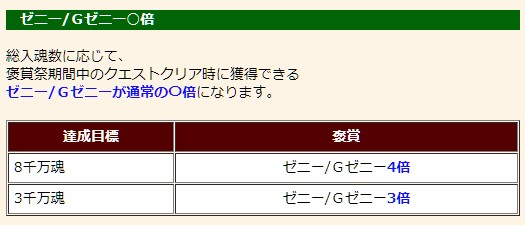 f:id:pudding_MHF:20181218092637j:plain