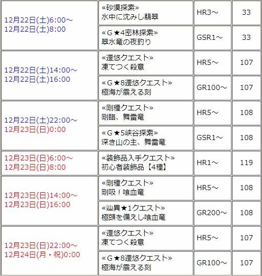 f:id:pudding_MHF:20181218093441j:plain