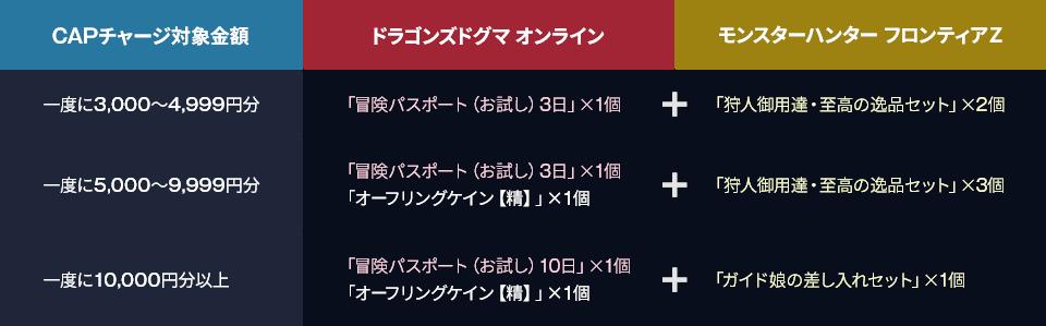 f:id:pudding_MHF:20190301132024p:plain