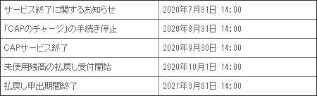 f:id:pudding_MHF:20200804190442j:plain