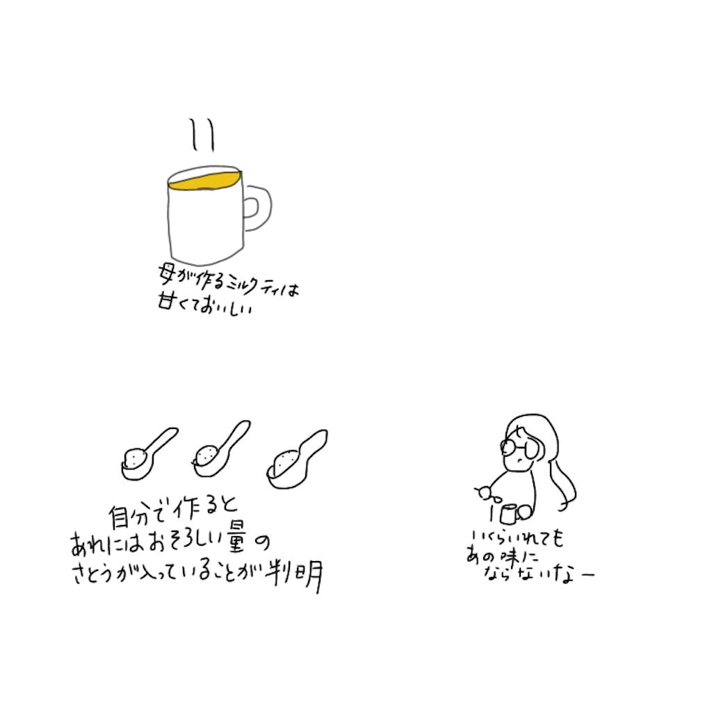 f:id:pukkurimaru:20210522041320p:image