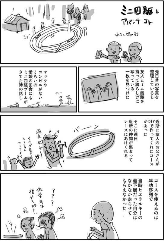 ミニ四駆とアバンテJr0001