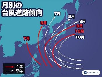 台風の進路予想