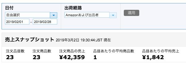 アマゾン売上