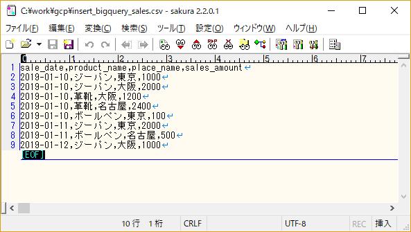 f:id:purin_it:gcs_bigquery_result_2_2